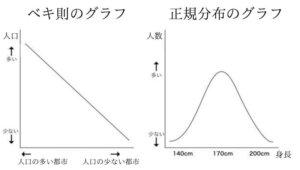 グラフ-1-min