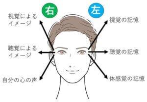 読心術-イラスト1-min