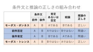 推論-M4-min